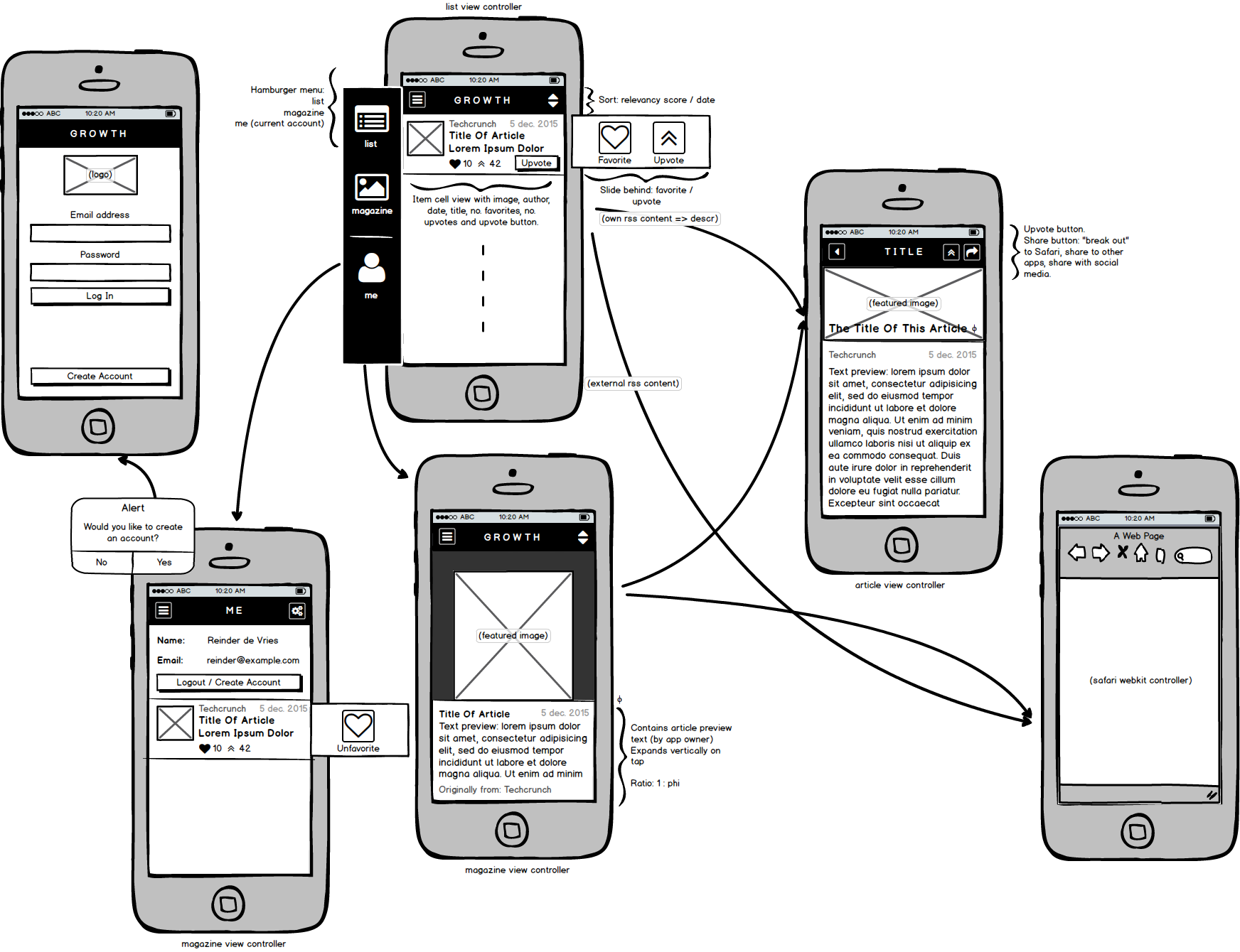 How to Make an App, Mockups in Balsamiq Mockups